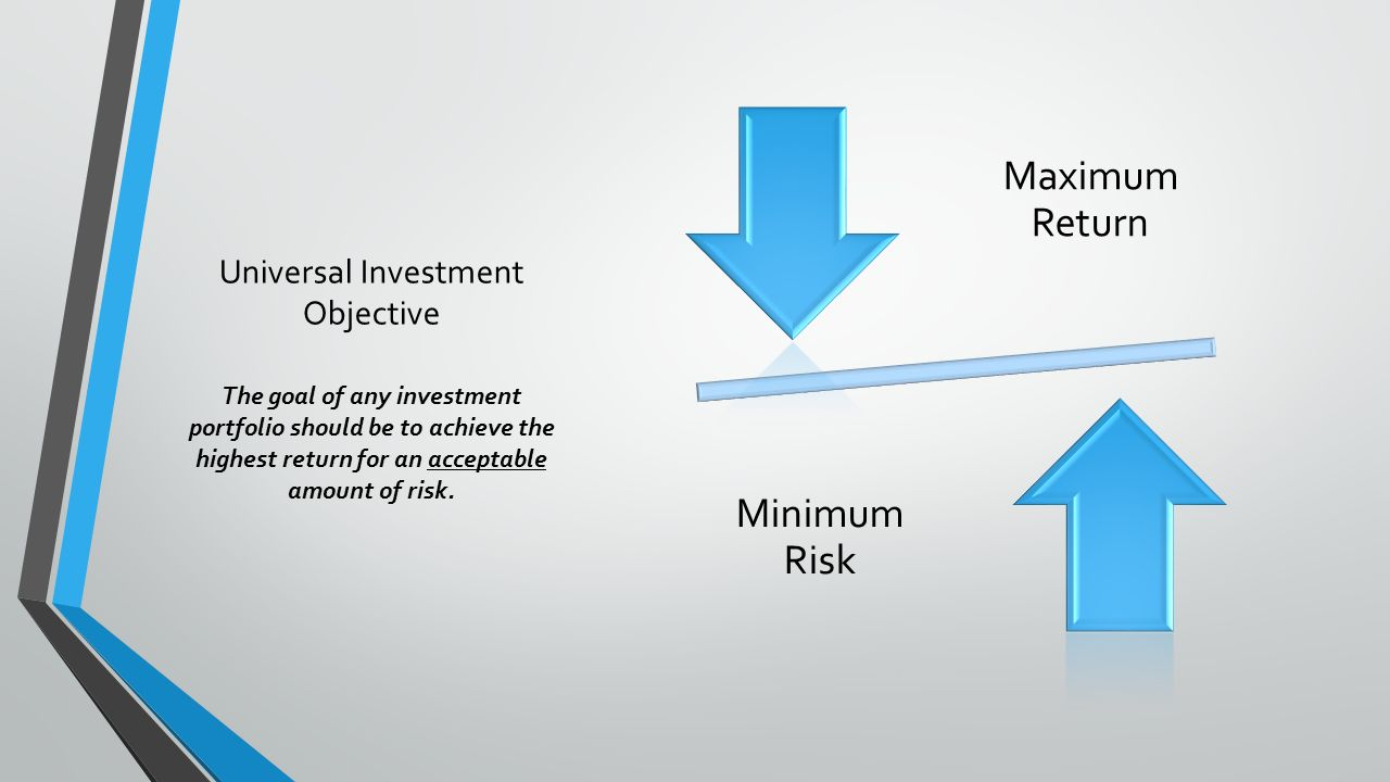 What is investment objective?