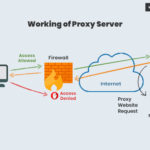 Benefits of a Personal Proxy Server