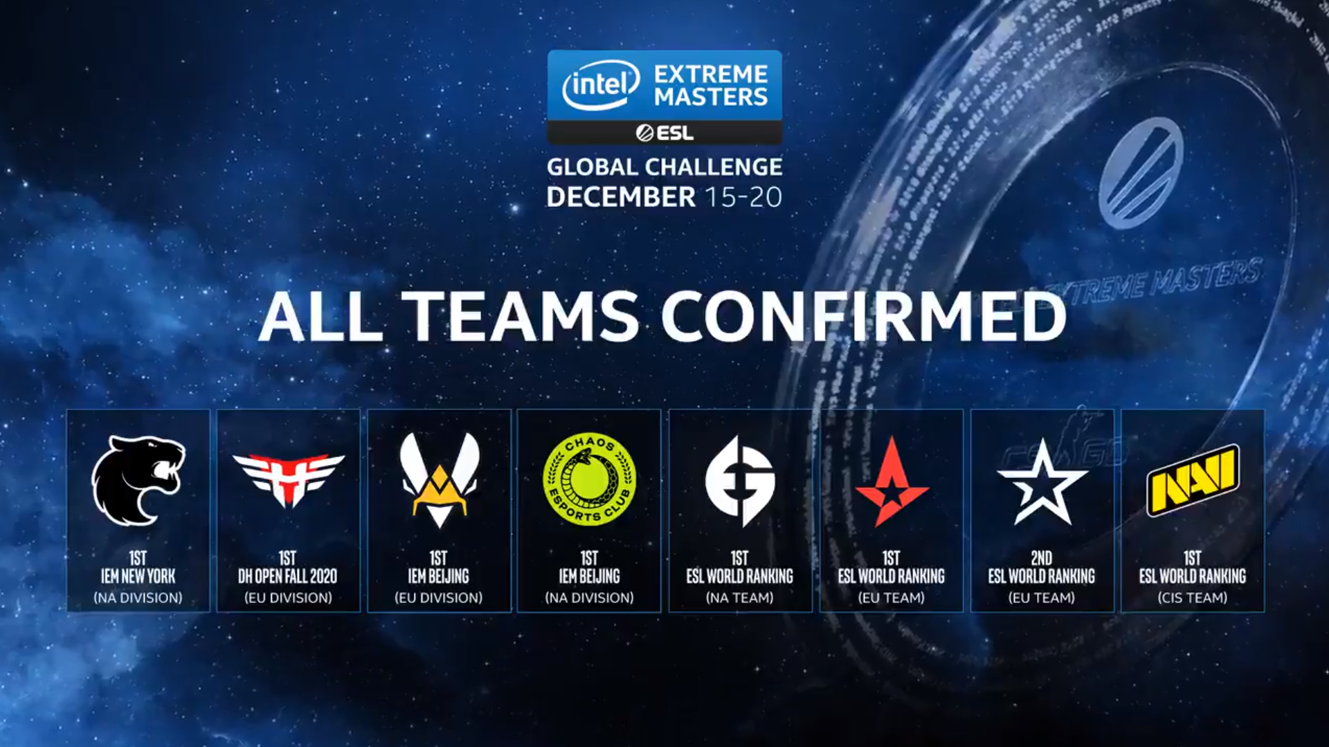 Astralis Smash Liquid In The IEM Global Challenge Final To Round Off 2020 As The World's Best
