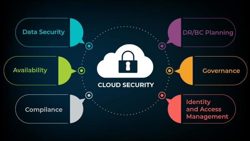 Why Legacy Approaches Will Never Work for Cloud Security