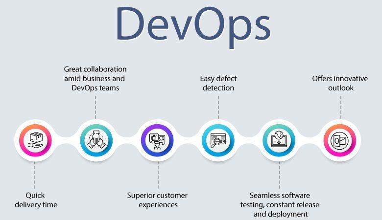 How Implementation of DevOps Create Business Advantage?